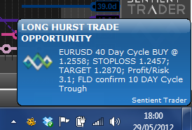 Click To Trade Alert