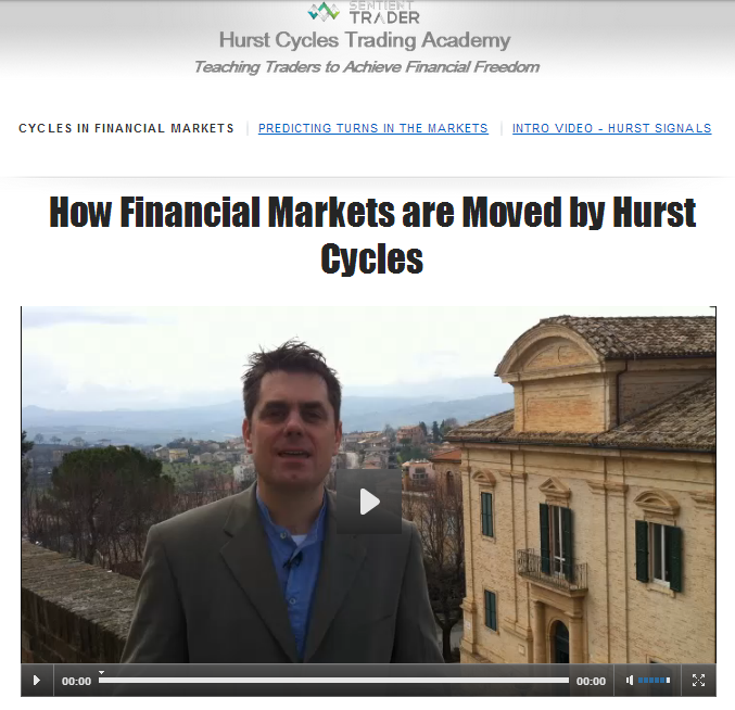 How Markets are Moved by Hurst Cycles