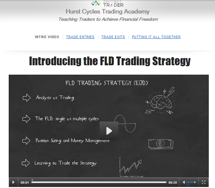 Intro Video FLD Trading Strategy
