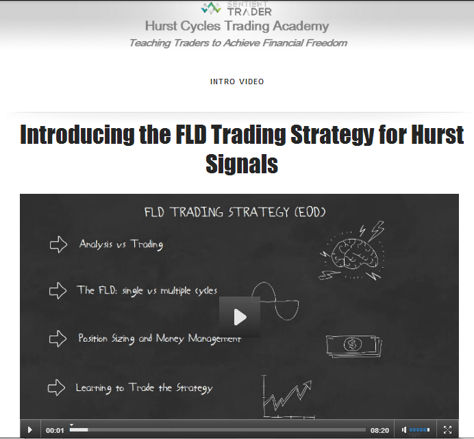 Intro Video for Hurst Signals