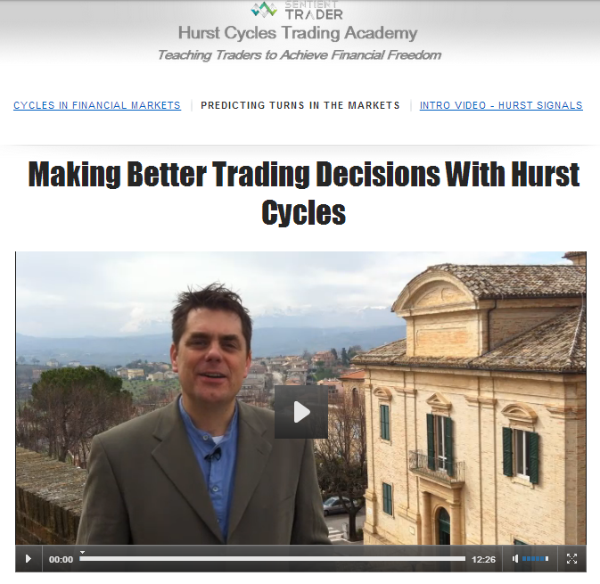Making Better Trading Decisions With Hurst Cycles