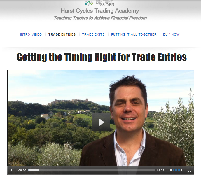 Trade Entries FLD Trading Strategy