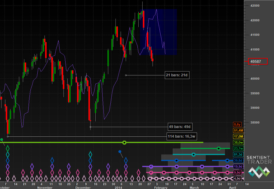 Option two in the ALSI