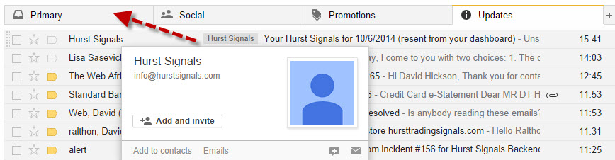 Hurst Signals